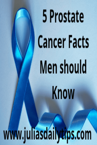 Prostate cancer is very common among men over the age of 50. However, it is not uncommon for younger men to get it.