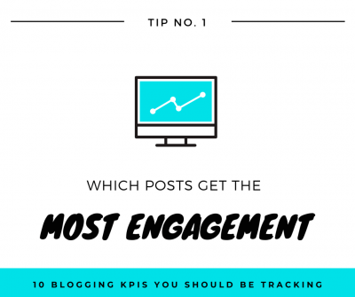 Top 10 Blogging KPIs